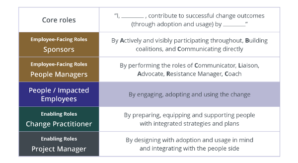 core-roles-i-by-statements_untitled