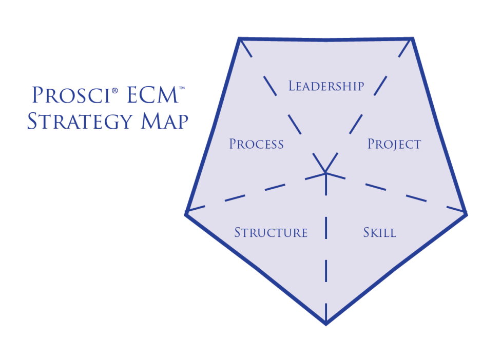 ECM_Strategy_Map_-_web