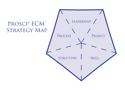 ECM_Strategy_Map_-_web