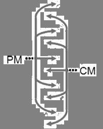 PM_CM_Integration_arrows