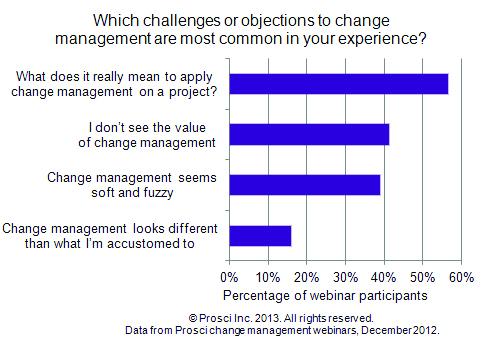 common_change_management_challenges