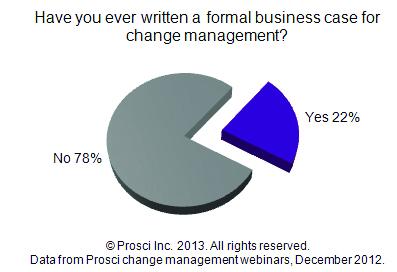 hae_you_written_an_change_management_business_case