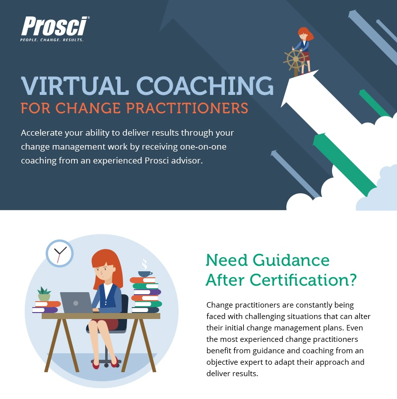 Smaller_inforgraphic-Virtual-Coaching
