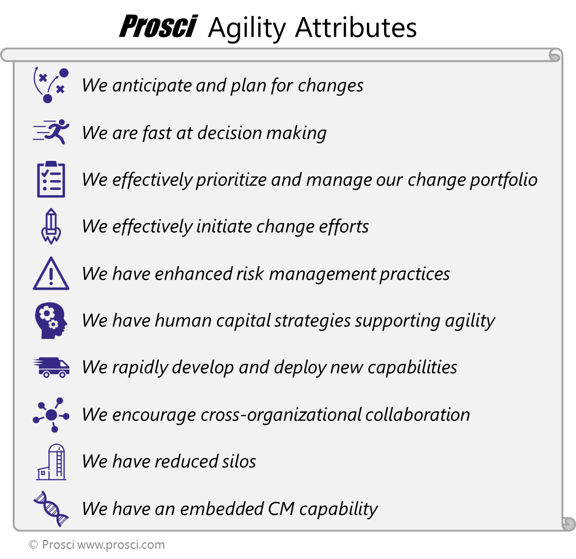 Agility_attributes