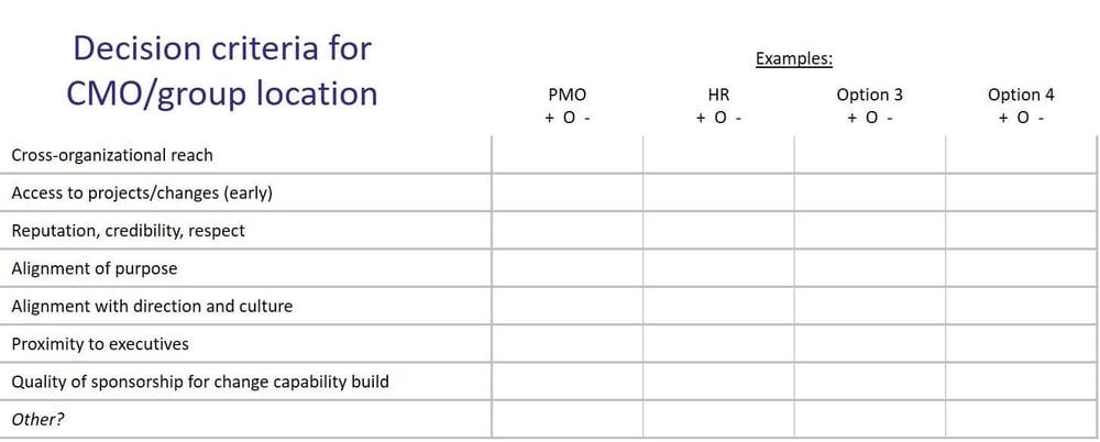 Decision_criteria_for_CMO_location