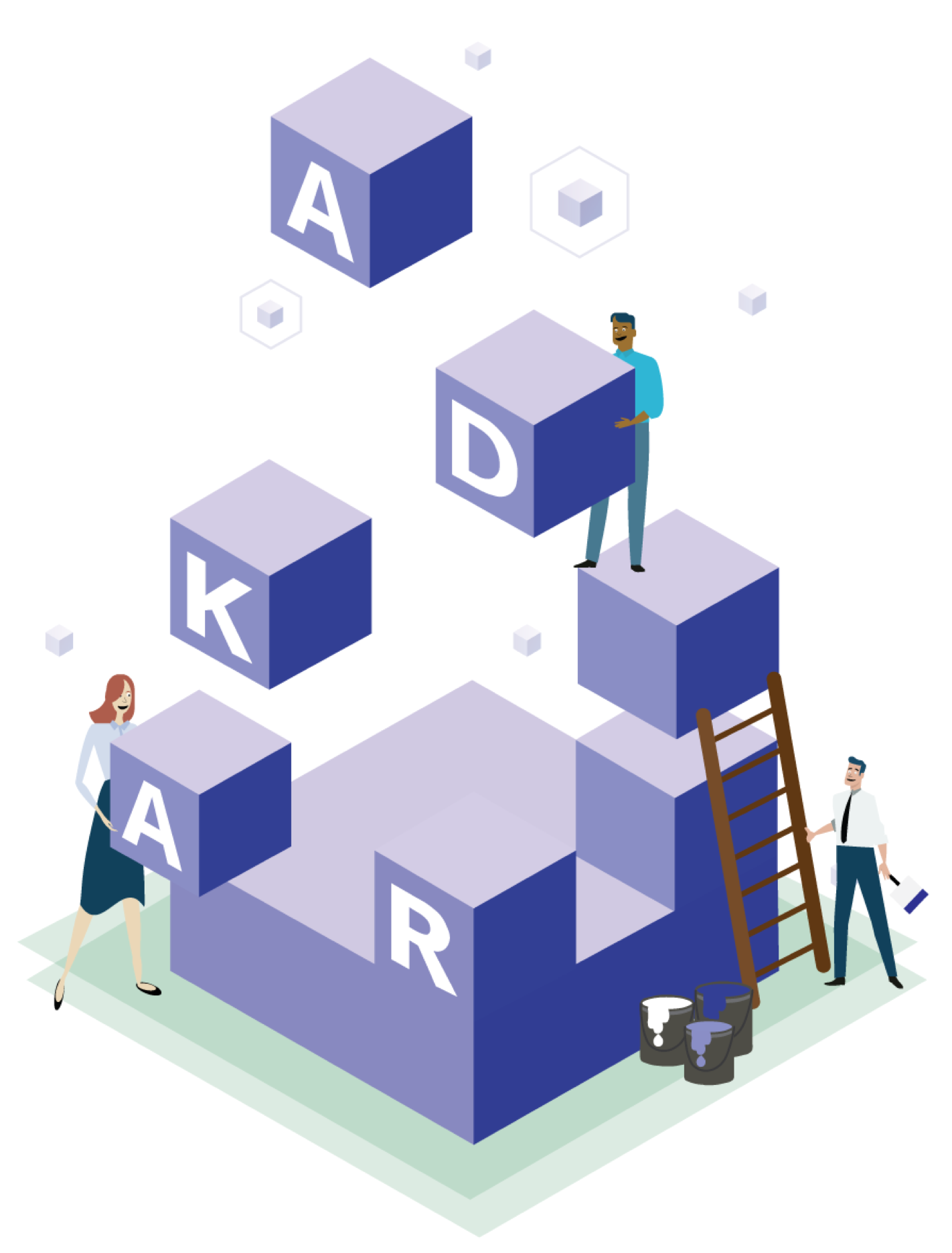 ADKAR-Blocks